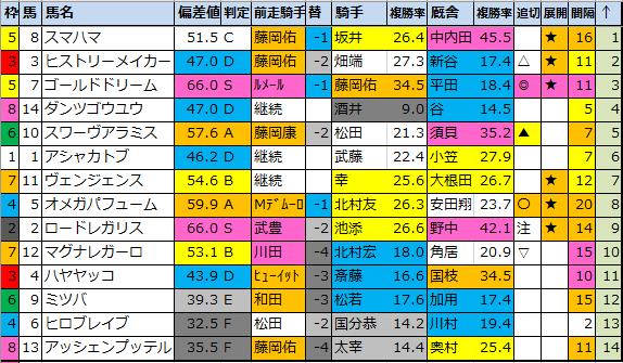 f:id:onix-oniku:20200522184159p:plain