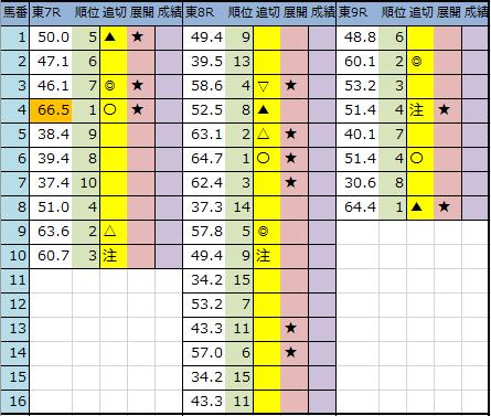 f:id:onix-oniku:20200522201258p:plain