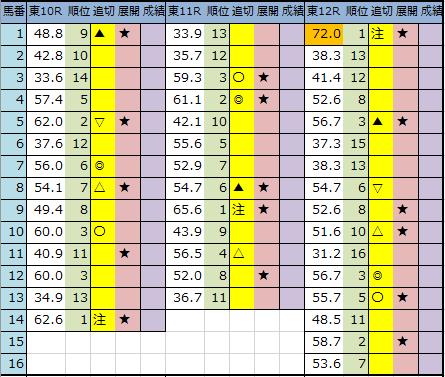 f:id:onix-oniku:20200522201326p:plain