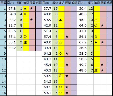 f:id:onix-oniku:20200522201404p:plain