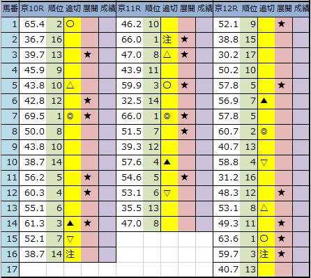 f:id:onix-oniku:20200522201501p:plain