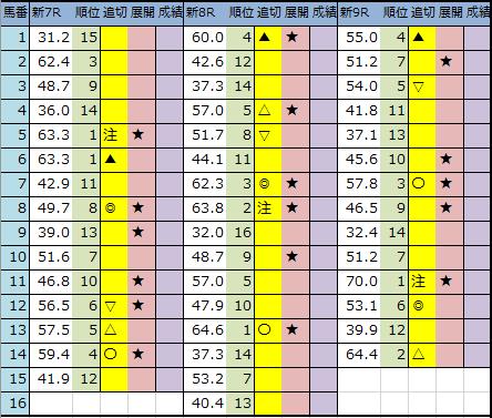f:id:onix-oniku:20200522201534p:plain