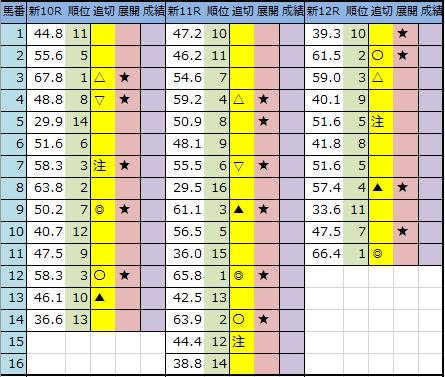 f:id:onix-oniku:20200522201606p:plain