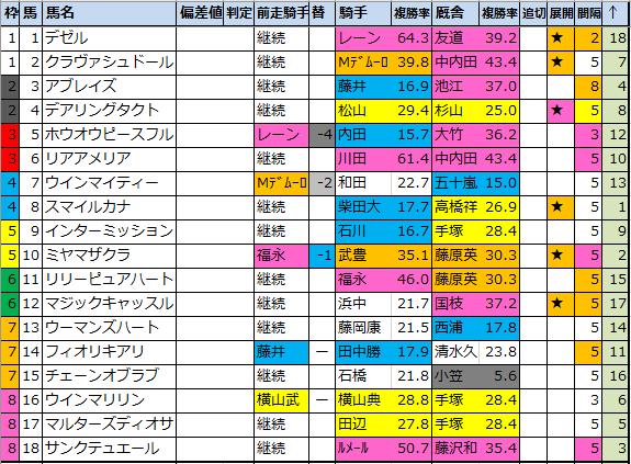 f:id:onix-oniku:20200522204658p:plain
