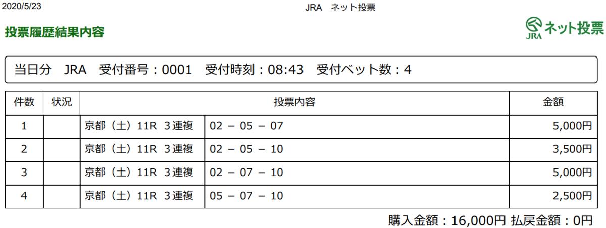 f:id:onix-oniku:20200523084435p:plain