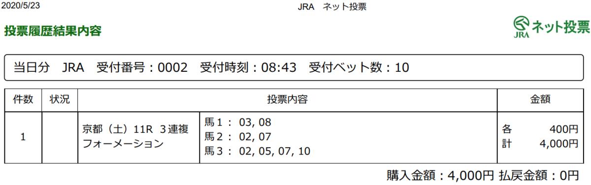 f:id:onix-oniku:20200523084507p:plain