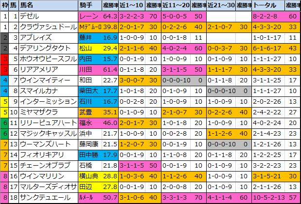f:id:onix-oniku:20200523135431p:plain