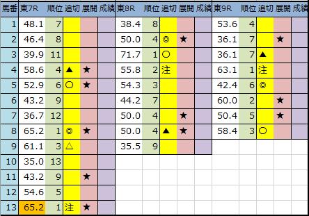 f:id:onix-oniku:20200523194555p:plain