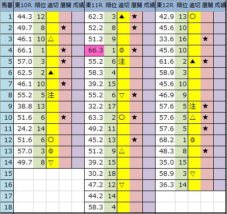 f:id:onix-oniku:20200523194627p:plain