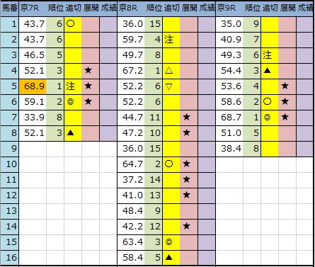 f:id:onix-oniku:20200523194700p:plain