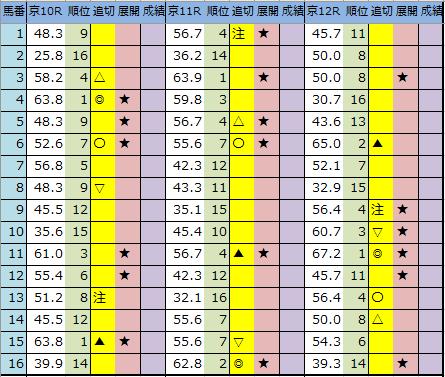 f:id:onix-oniku:20200523194728p:plain