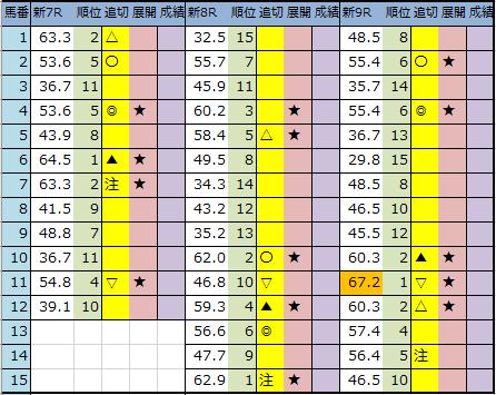 f:id:onix-oniku:20200523194800p:plain