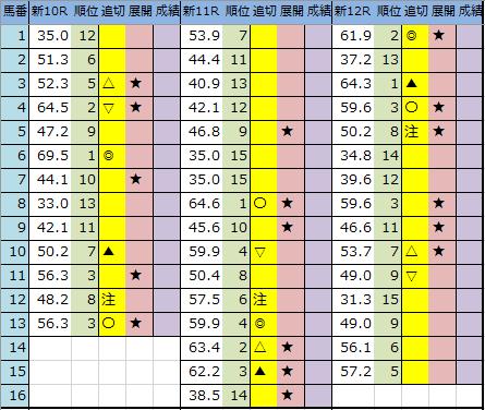 f:id:onix-oniku:20200523194832p:plain