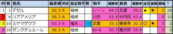 f:id:onix-oniku:20200524080959p:plain