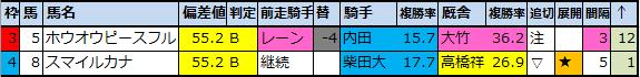 f:id:onix-oniku:20200524082104p:plain