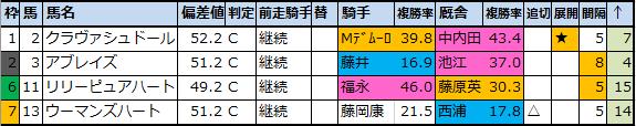 f:id:onix-oniku:20200524082915p:plain