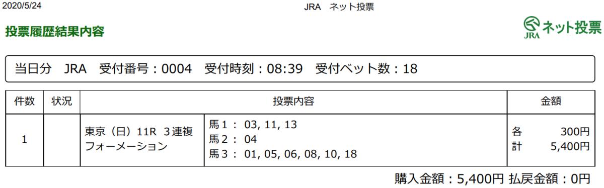 f:id:onix-oniku:20200524084245p:plain