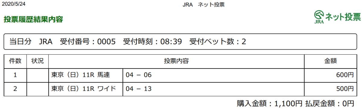 f:id:onix-oniku:20200524084322p:plain