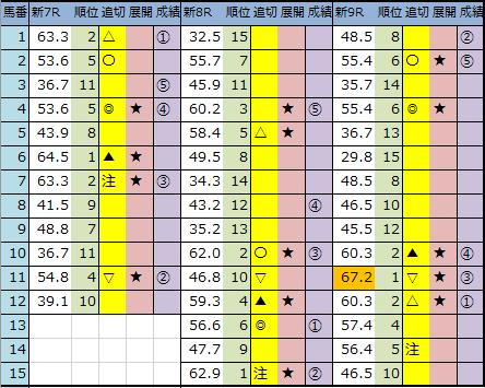 f:id:onix-oniku:20200524141944p:plain