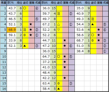 f:id:onix-oniku:20200524142650p:plain