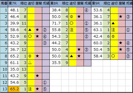 f:id:onix-oniku:20200524144831p:plain