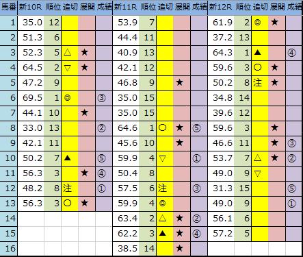 f:id:onix-oniku:20200524161427p:plain