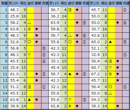f:id:onix-oniku:20200524162710p:plain