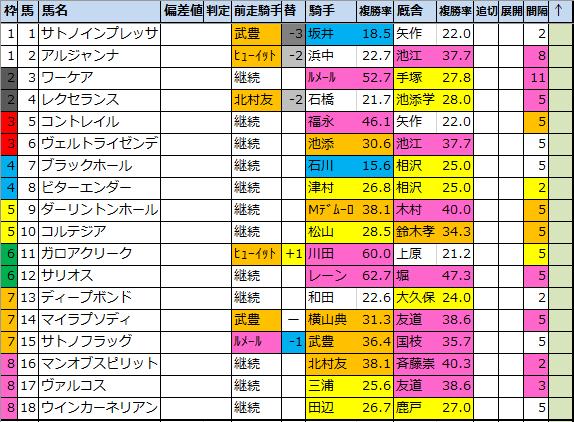 f:id:onix-oniku:20200528170250p:plain