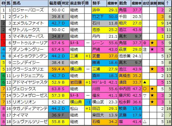 f:id:onix-oniku:20200528171426p:plain