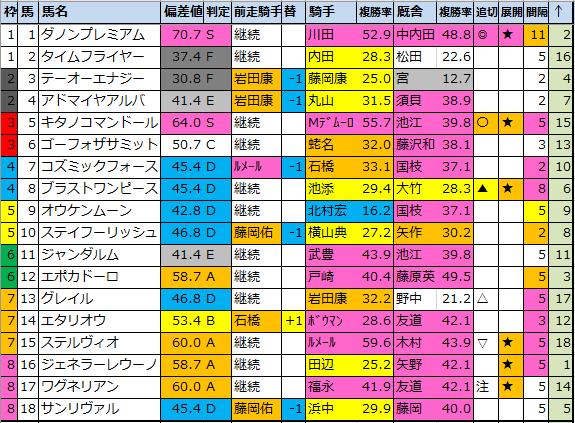 f:id:onix-oniku:20200528171515p:plain