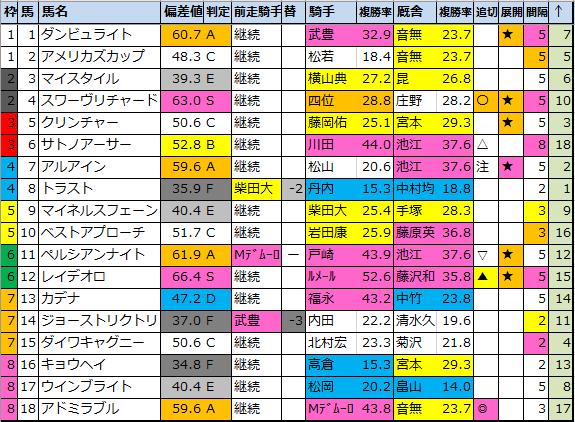 f:id:onix-oniku:20200528171600p:plain