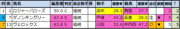 f:id:onix-oniku:20200528173724p:plain