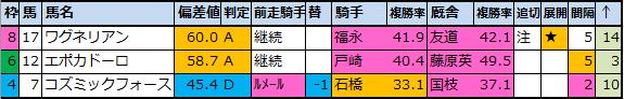 f:id:onix-oniku:20200528173803p:plain