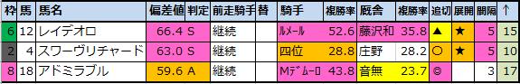 f:id:onix-oniku:20200528174020p:plain