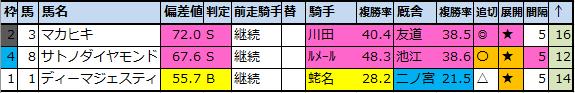 f:id:onix-oniku:20200528174147p:plain