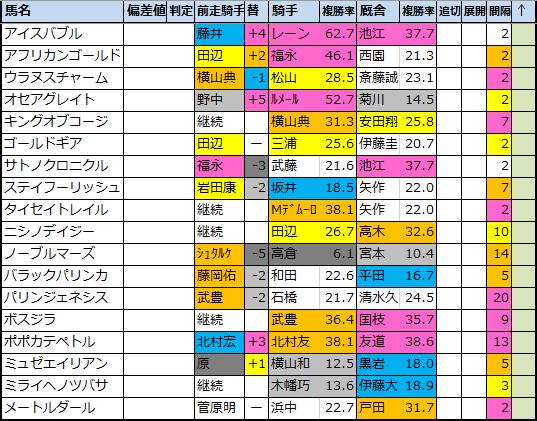 f:id:onix-oniku:20200528203747p:plain