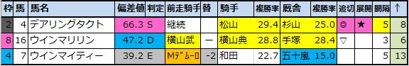 f:id:onix-oniku:20200528222226p:plain