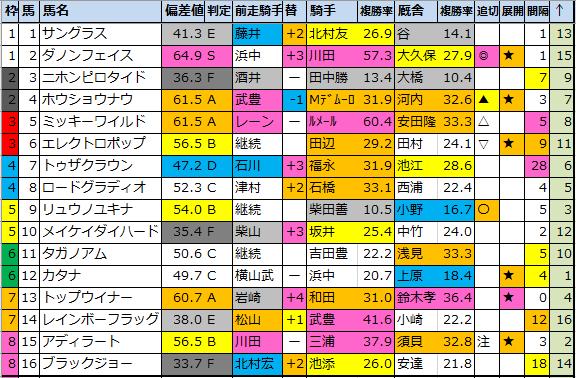 f:id:onix-oniku:20200529182811p:plain