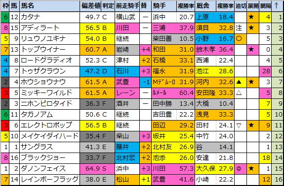 f:id:onix-oniku:20200529183121p:plain