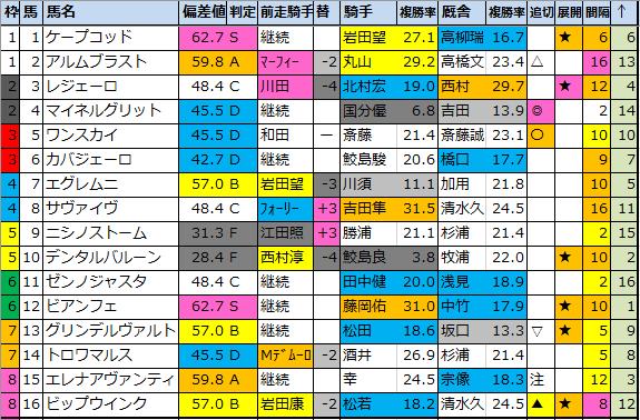 f:id:onix-oniku:20200529184739p:plain