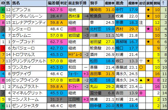 f:id:onix-oniku:20200529185851p:plain
