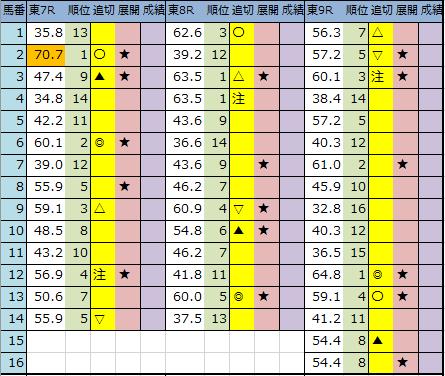 f:id:onix-oniku:20200529194105p:plain