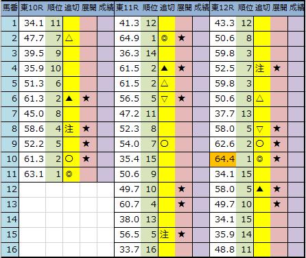 f:id:onix-oniku:20200529194133p:plain