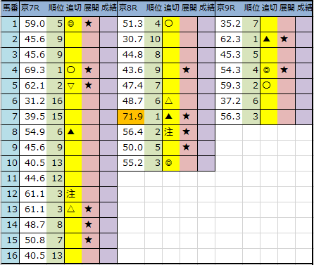 f:id:onix-oniku:20200529194233p:plain