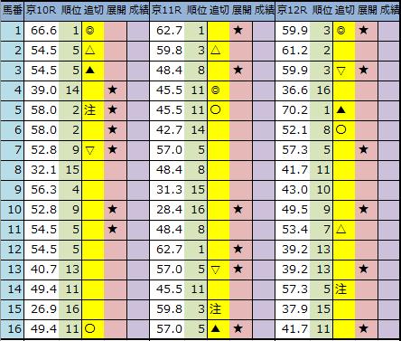 f:id:onix-oniku:20200529194301p:plain