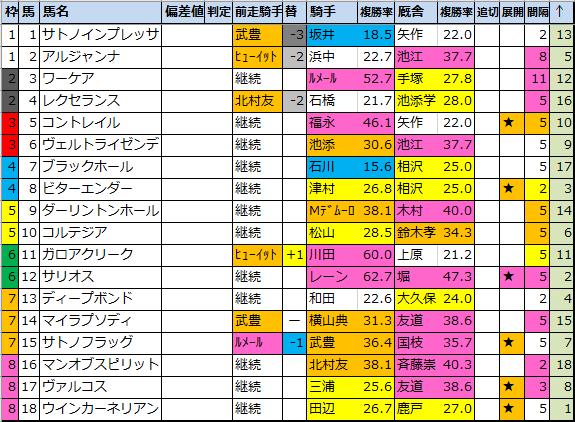 f:id:onix-oniku:20200529201011p:plain