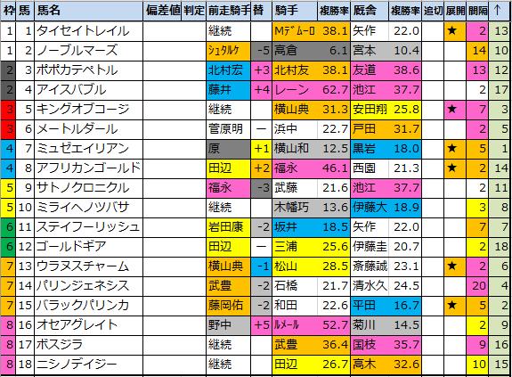 f:id:onix-oniku:20200529202200p:plain