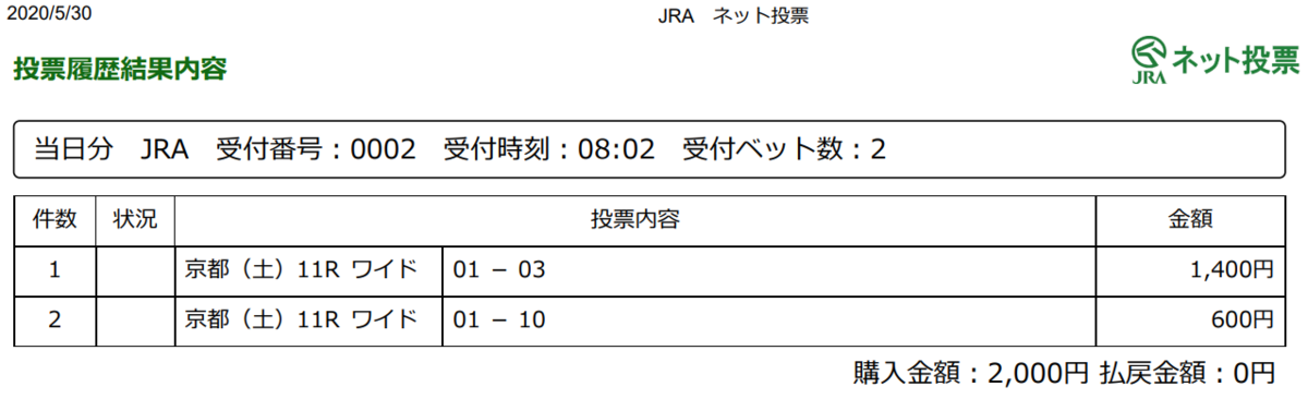 f:id:onix-oniku:20200530080424p:plain