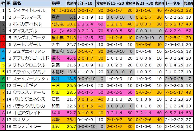 f:id:onix-oniku:20200530105834p:plain