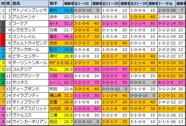 f:id:onix-oniku:20200530111750p:plain